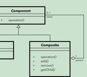 an example of uml diagram template in Cacoo