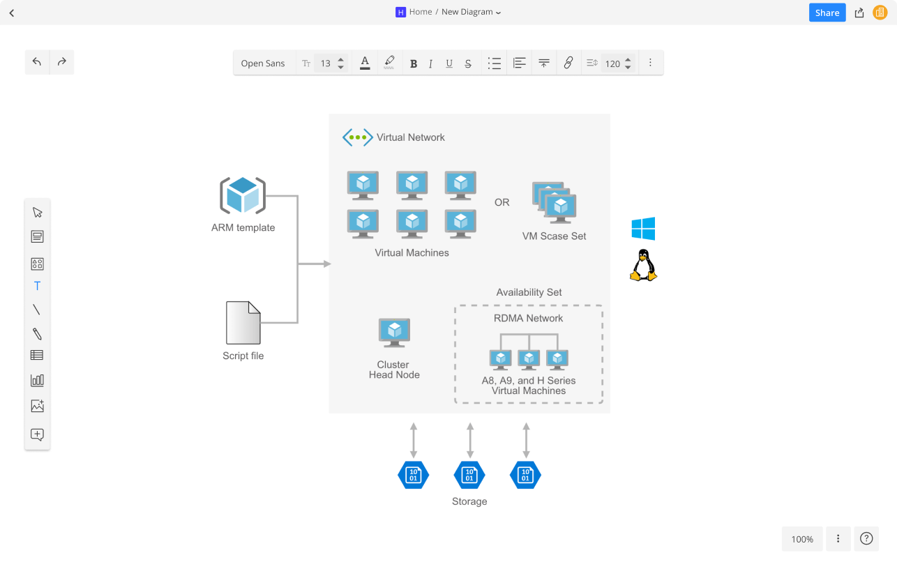 Cloud Based Azure Diagram Software Cacoo