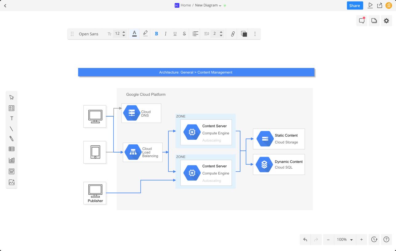 Gcp Architecture Diagram Software Cacoo