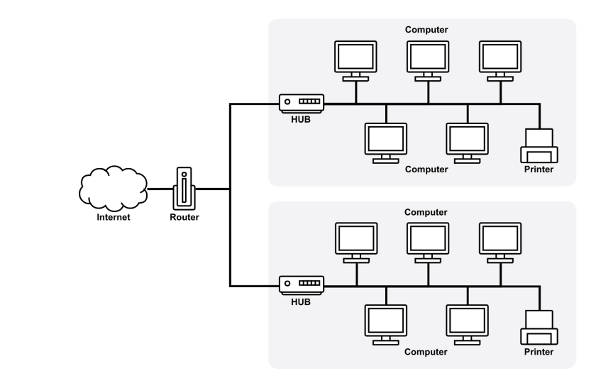 How To Keep Your Network Diagram Project Right Manual Guide
