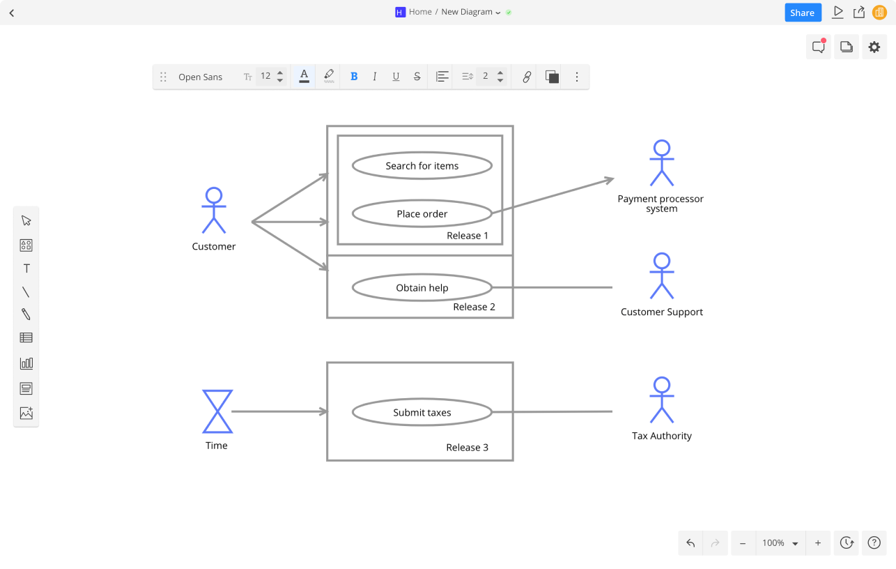 UML Software for Team Collaboration | Cacoo