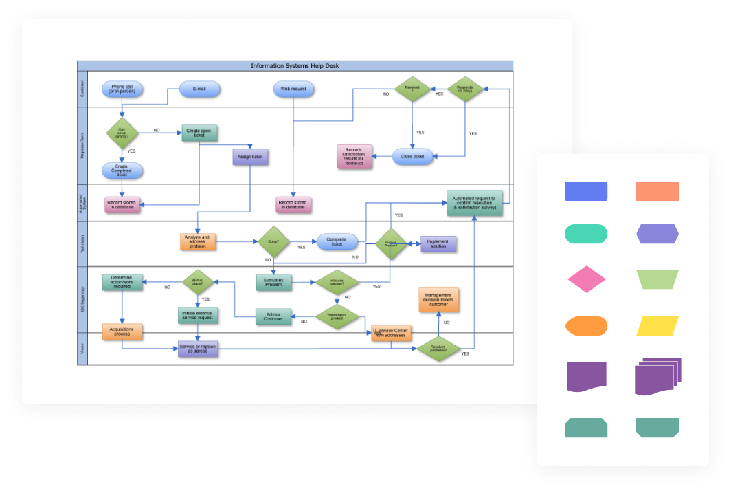 Flowchart software online cacoo extensive collection of flowchart shapes and templates nvjuhfo Image collections