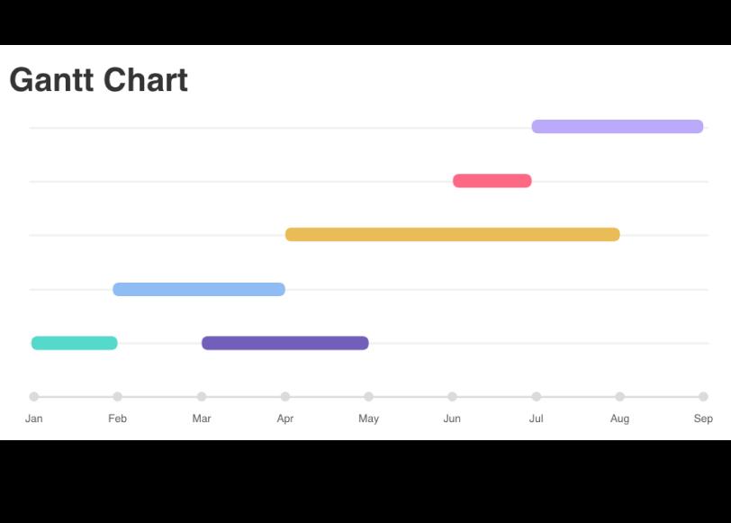 Gantt Chart Template Cacoo