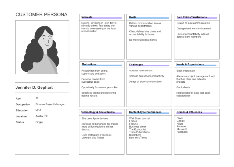 Persona Template | Cacoo