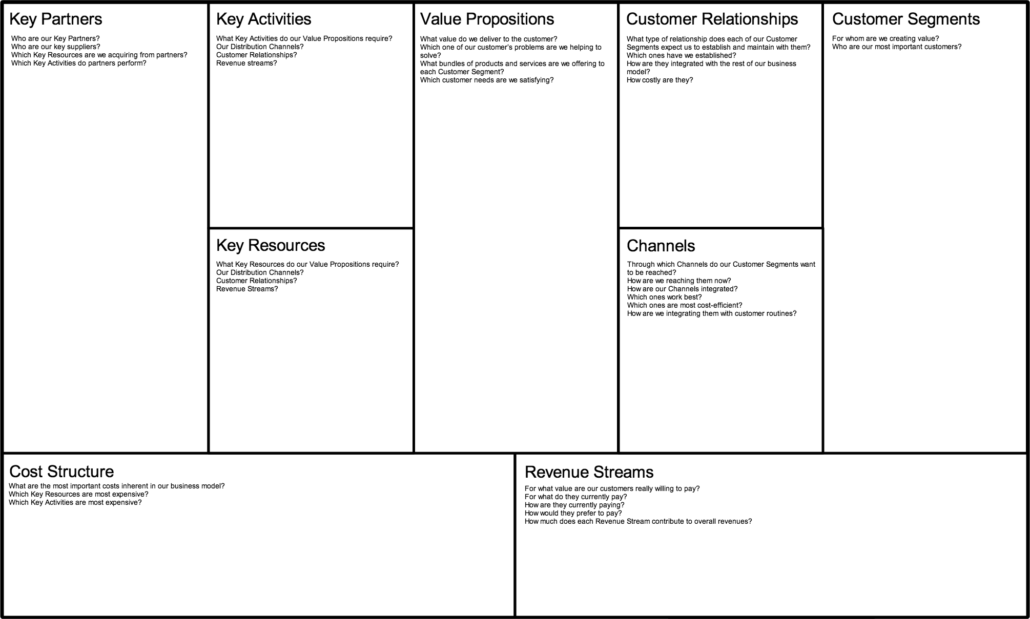 Business model canvas template wajeb Choice Image