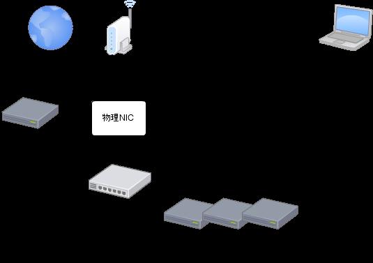 https://cacoo.com/diagrams/Dfhsf1jizogU9kCX-9297E.png