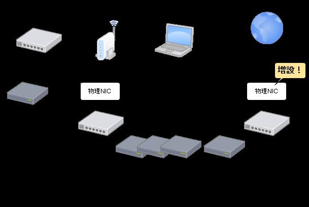 https://cacoo.com/diagrams/Dfhsf1jizogU9kCX-9E86D.png