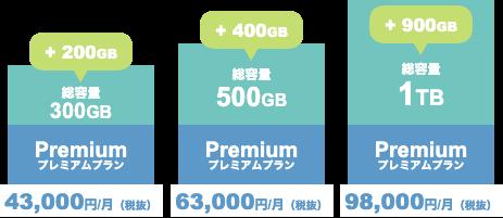 premium_plan