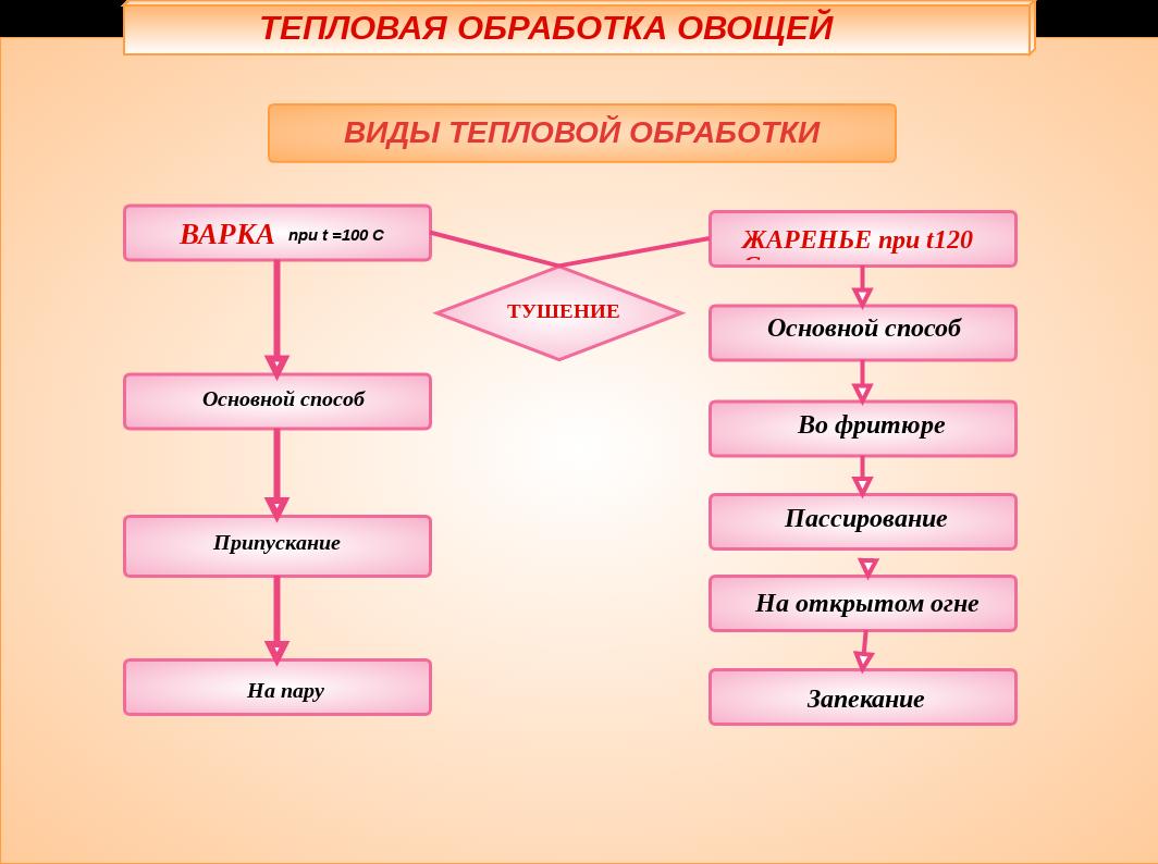 Украинский борщ от тети Нюси - кулинарный рецепт 53