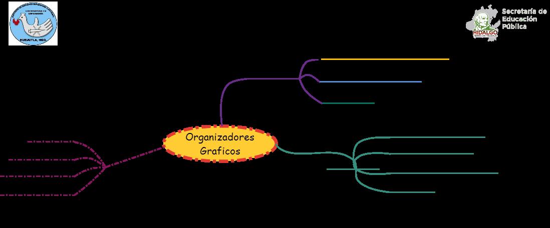 Cacoo - Organizadores Graficos