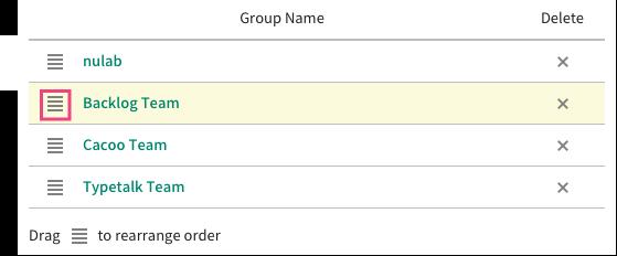 List of Group   Backlog