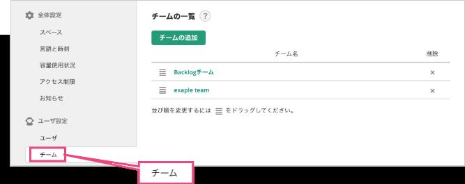 チームの編集画面 | プロジェクト管理ツールBacklog