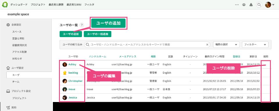 ユーザーの編集画面