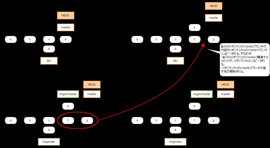 https://cacoo.com/diagrams/fpbnI786Ta8lpOek-CE397.png