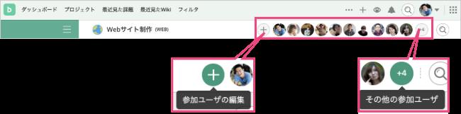 このプロジェクトへの参加ユーザー | プロジェクト管理ツールBacklog