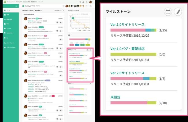 マイルストーン | プロジェクト管理ツールBacklog