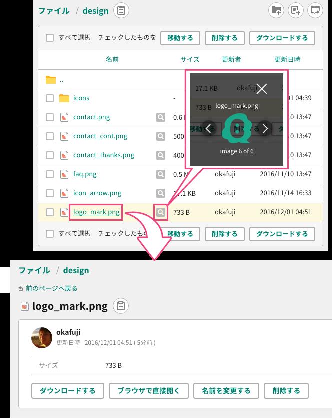 ファイル情報 | プロジェクト管理ツールBacklog