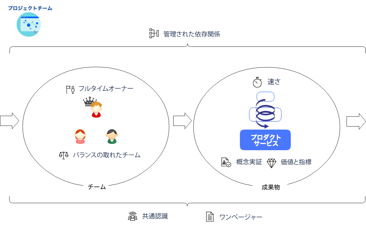 https://cacoo.com/diagrams/muQhHdWAovRSRLTm-04E45.png