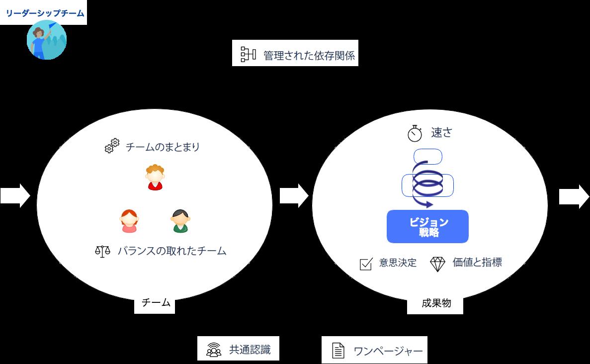 https://cacoo.com/diagrams/muQhHdWAovRSRLTm-466E3.png