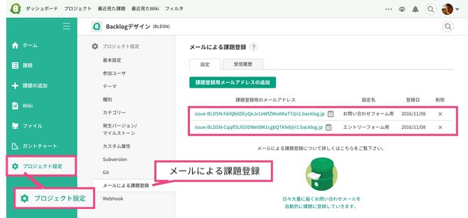 課題登録用メールアドレスの一覧 | プロジェクト管理ツールBacklog