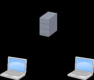 シグナリングサーバで自分と相手の情報のやりとりを仲介する