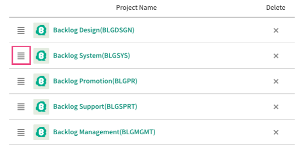 List of Projects | Backlog