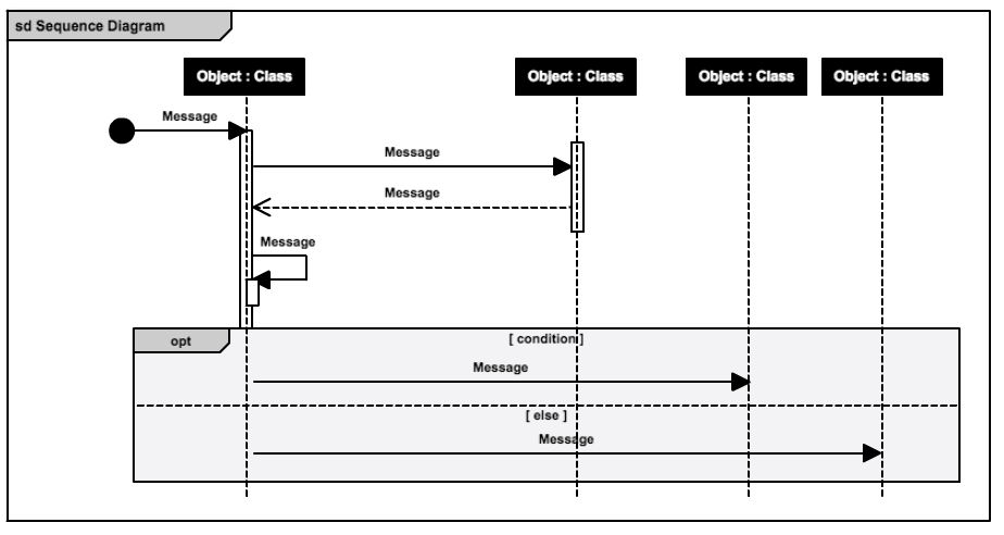 Sequence Diagram_1