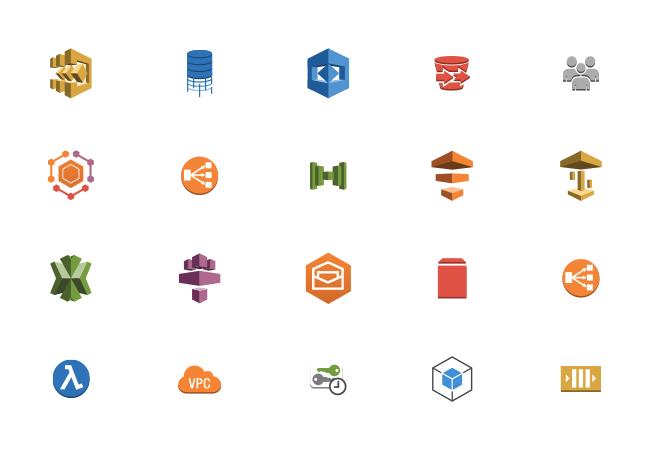 AWS Symbols