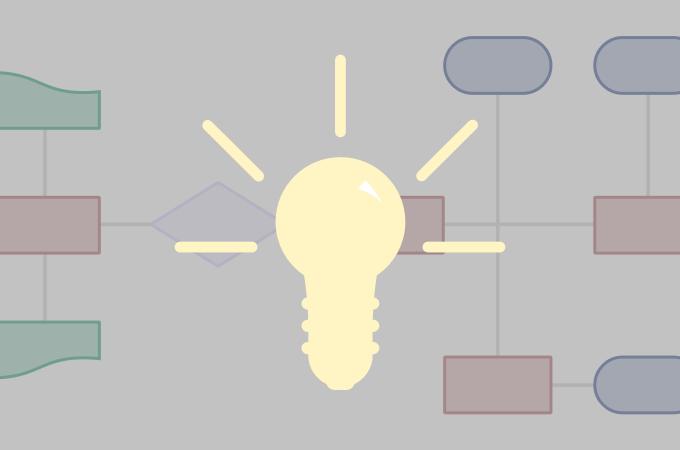 Why every entrepreneur needs flowcharts