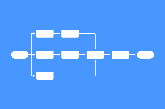 3 reasons your PMs should be using project network diagrams