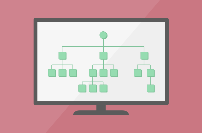 does your website really need a sitemap cacoo