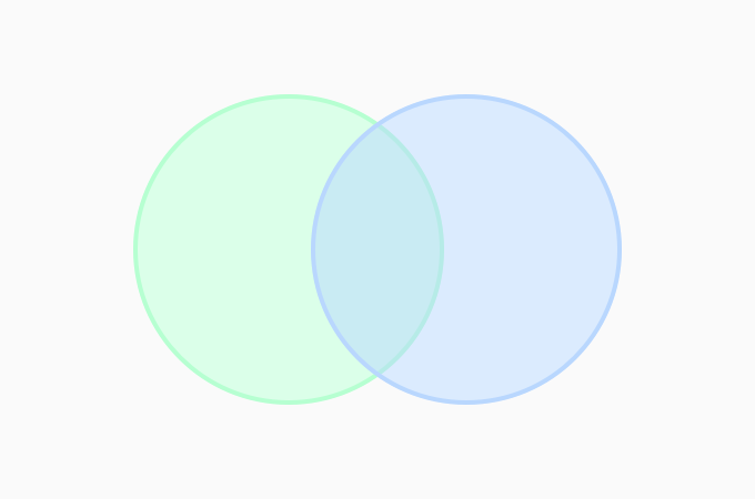 Understanding Venn diagram symbols — with examples