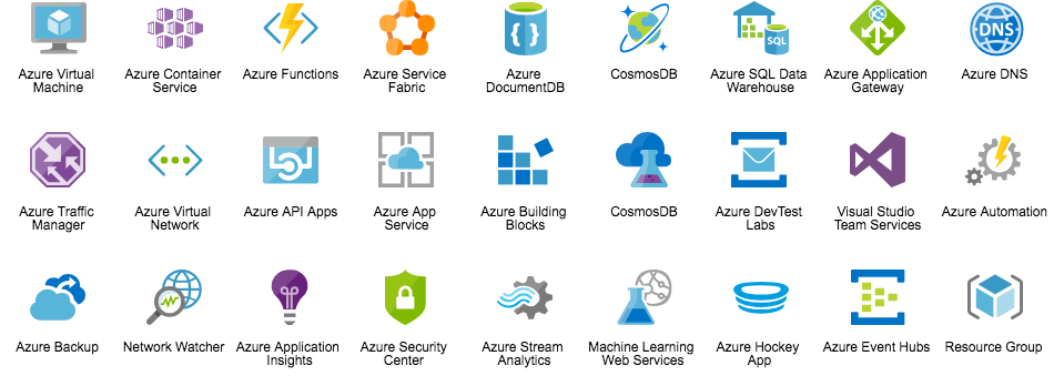 New Azure Icons  U0026 Templates For All Your Architecture
