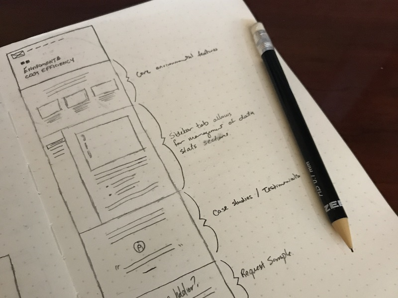8 must-see wireframe examples to inspire your next design