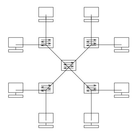 Topologie_extended-star