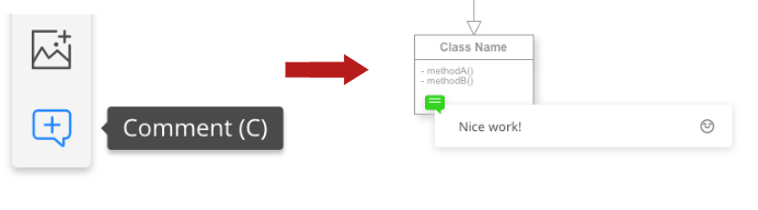 Commenting on diagram