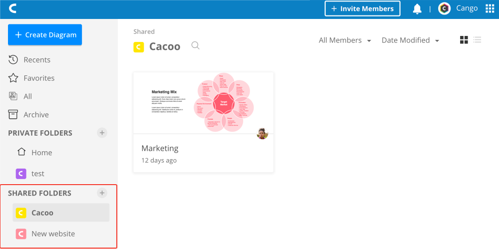 Cacoo dashboard interface with folders