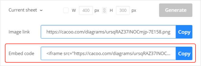 How to use Cacoo diagram embed code