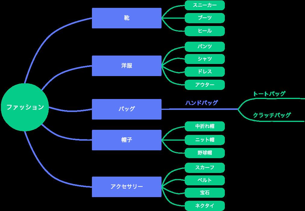 Mindmap-2