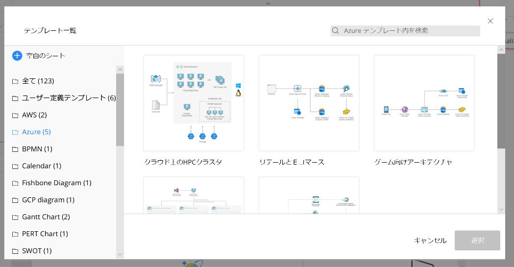 Azureの構成図をすぐに試せるテンプレート
