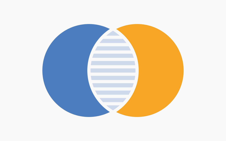 ベン図_「ベン図」のビジネス活用法とは。書き方や使用例を解説
