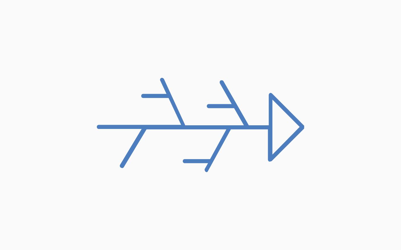 QC7つ道具の「特性要因図」とは?書き方や使用用途について解説