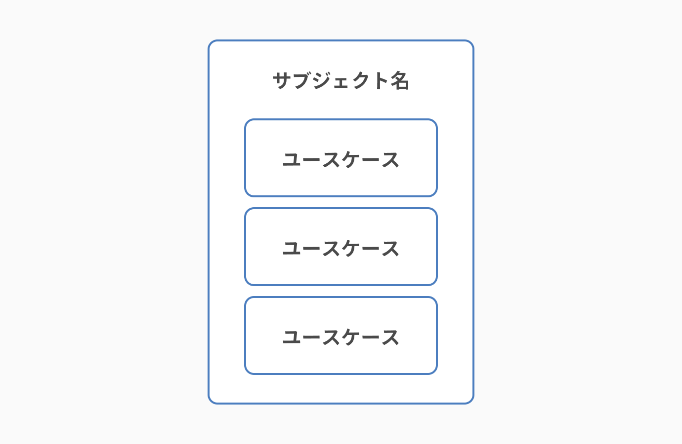サブジェクト(複数のユースケースをまとめて1つの機能を実現したもの)_ユースケース図とは?書き方や注意点を初心者でも分かるように解説