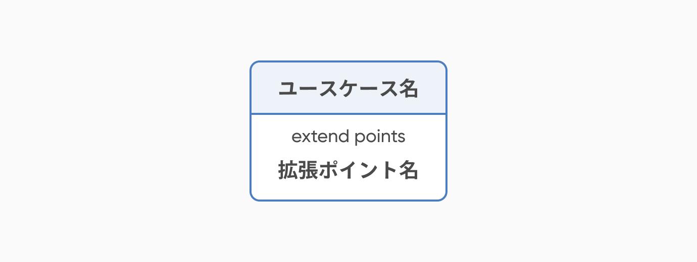 拡張ポイント_ユースケース図とは?書き方や注意点を初心者でも分かるように解説