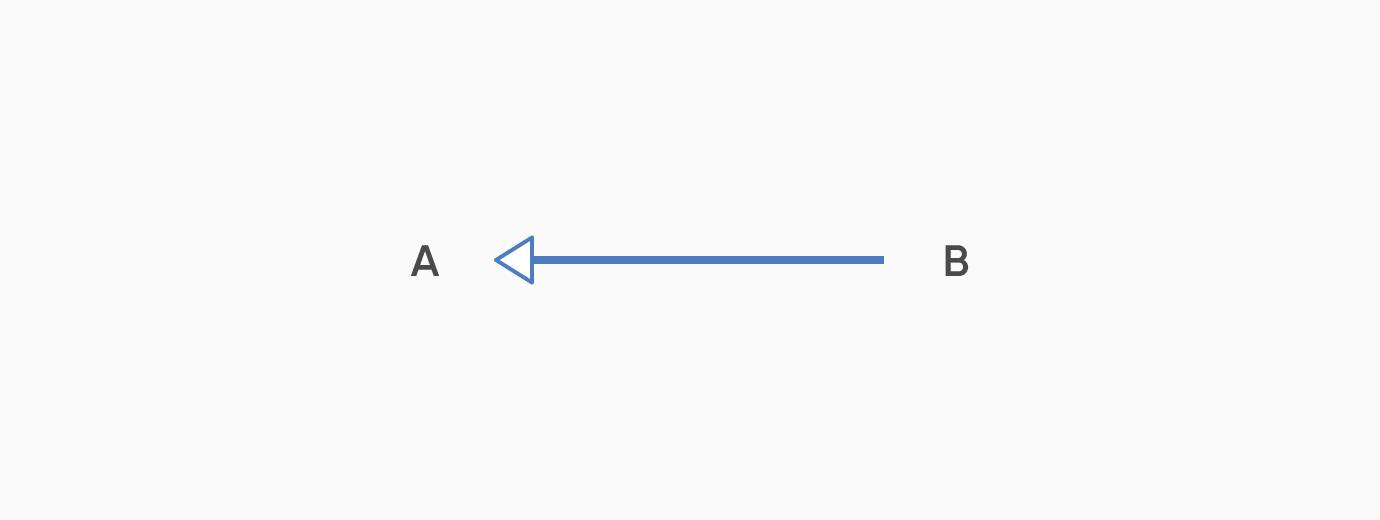 汎化_ユースケース図とは?書き方や注意点を初心者でも分かるように解説
