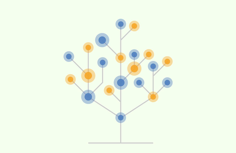 決定木分析(ディシジョンツリー)とは?概要や活用方法、ランダムフォレストも解説