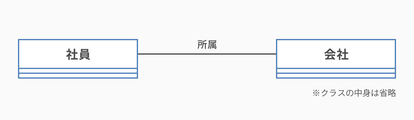 関連_クラス図の書き方とは。初心者にもわかりやすく解説